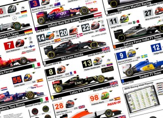 2015 F1 Spotter Guide