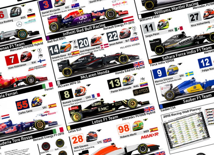 2015 F1 Spotter Guide