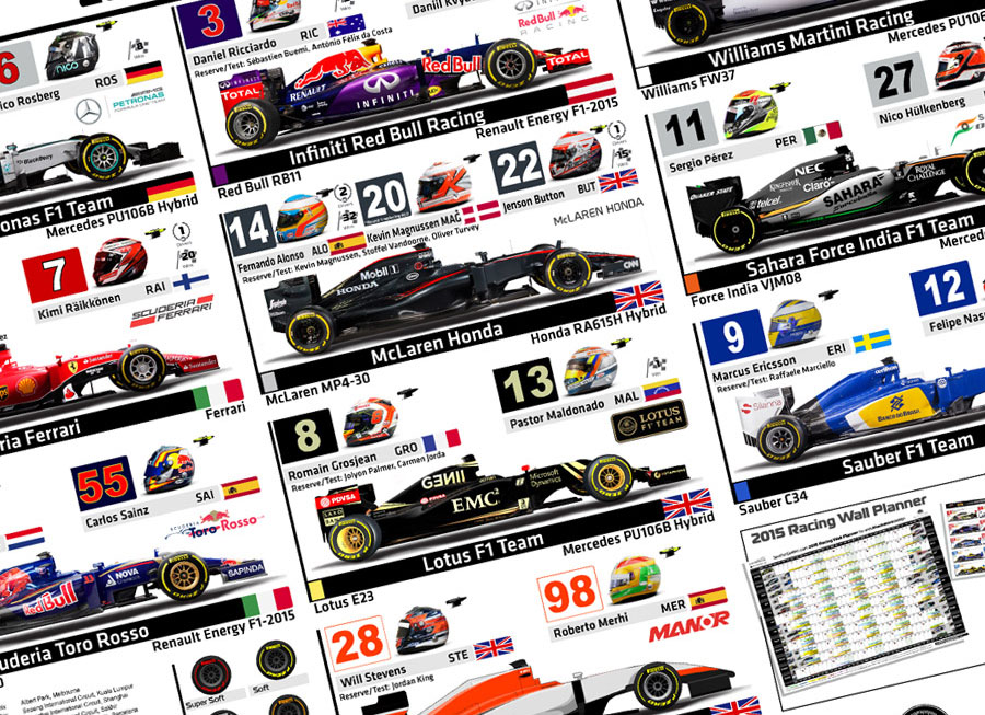 Spotter Guide to help you keep tabs with the 2015 F1 season