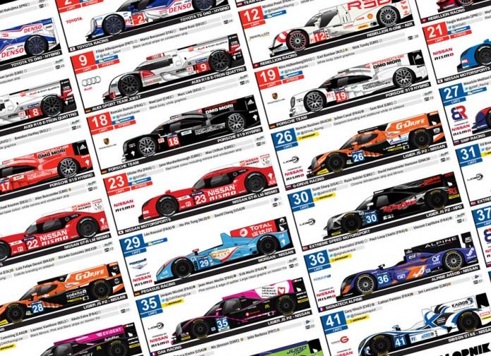 Le Mans Spotter Guide 2015