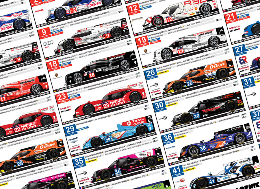 Here's your Spotter Guide for the 2015 Le Mans 24 Hours