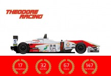 Theodore Racing Macau