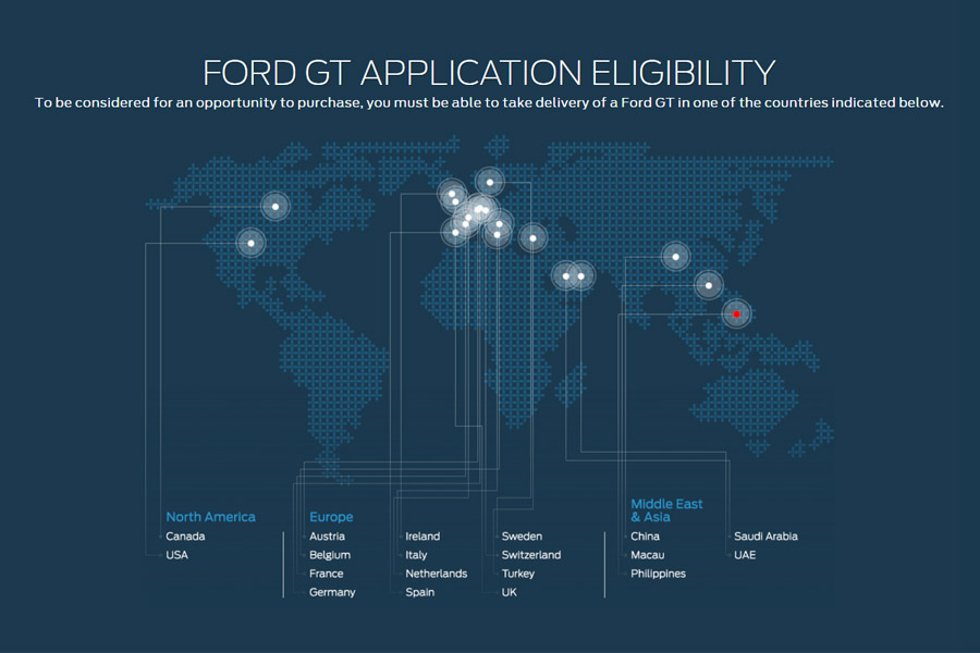 Ford GT Application