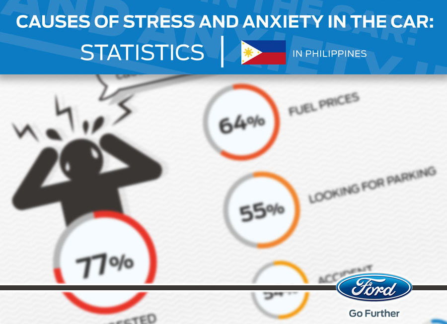 Ford lists Top 9 most stressful factors when driving in the Philippines