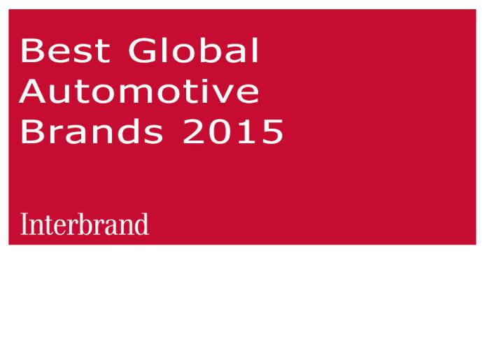 Interbrand 2015