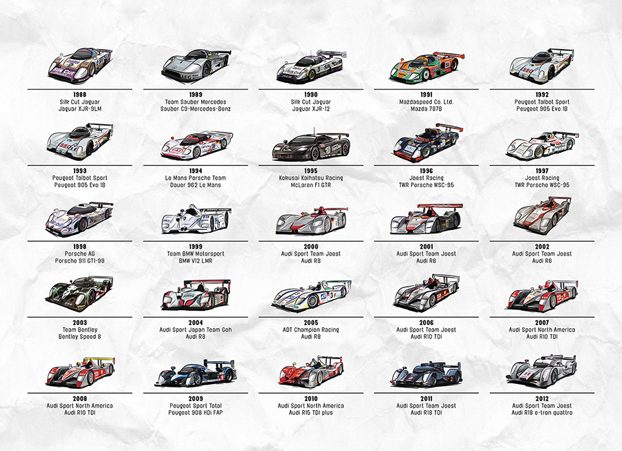 Infographic Draws Every 24 Hours Of Le Mans Winner Since 1923