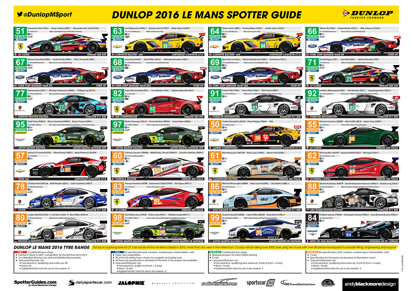 Le Mans Spotter Guide 2016