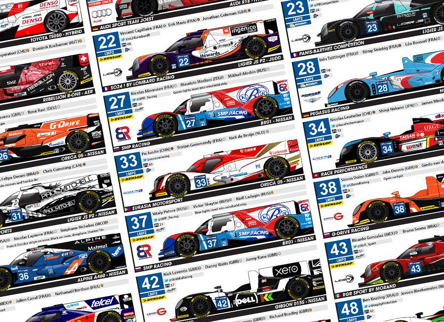 Spotter Guide for the 24 Hours of Le Mans 2016