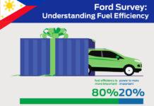 Ford Fuel Efficiency Survey