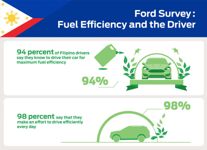 Ford Fuel Efficient Infographic