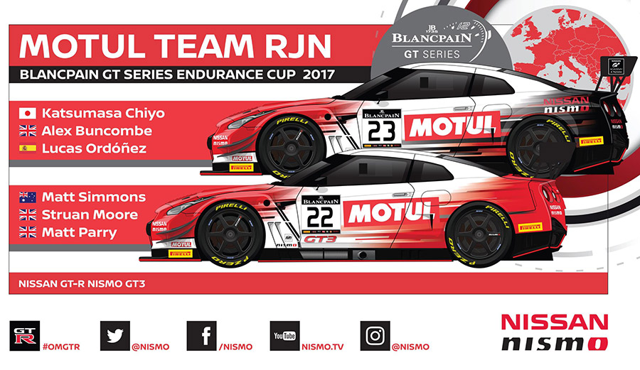 Check Out The Nismo Gt R S New Motul Livery For Blancpain Gt