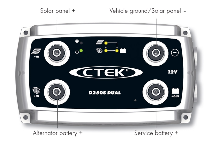 The Ctek D250s Dual Charger Hooks Up To Starter Battery Then Uses Vehicle Alternator Charge Service While Driving