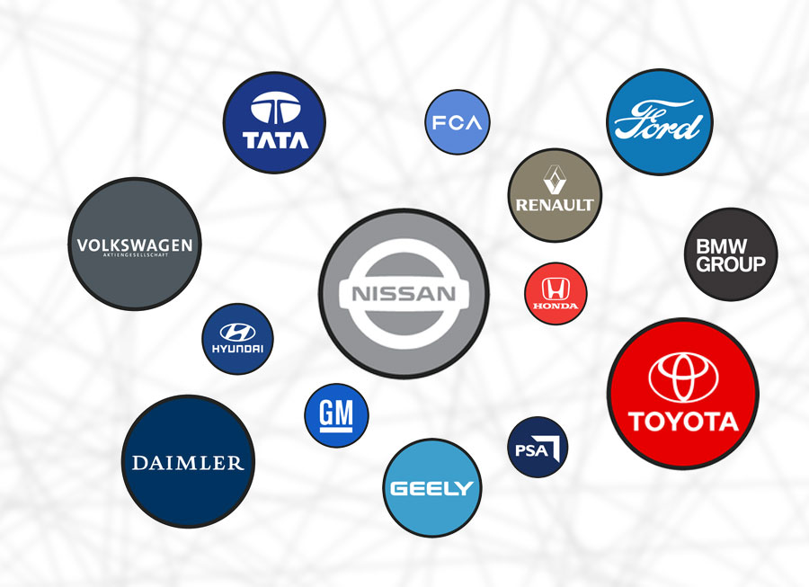 INFOGRAPHIC: Which of the world's top car companies owns what (2018 edition)
