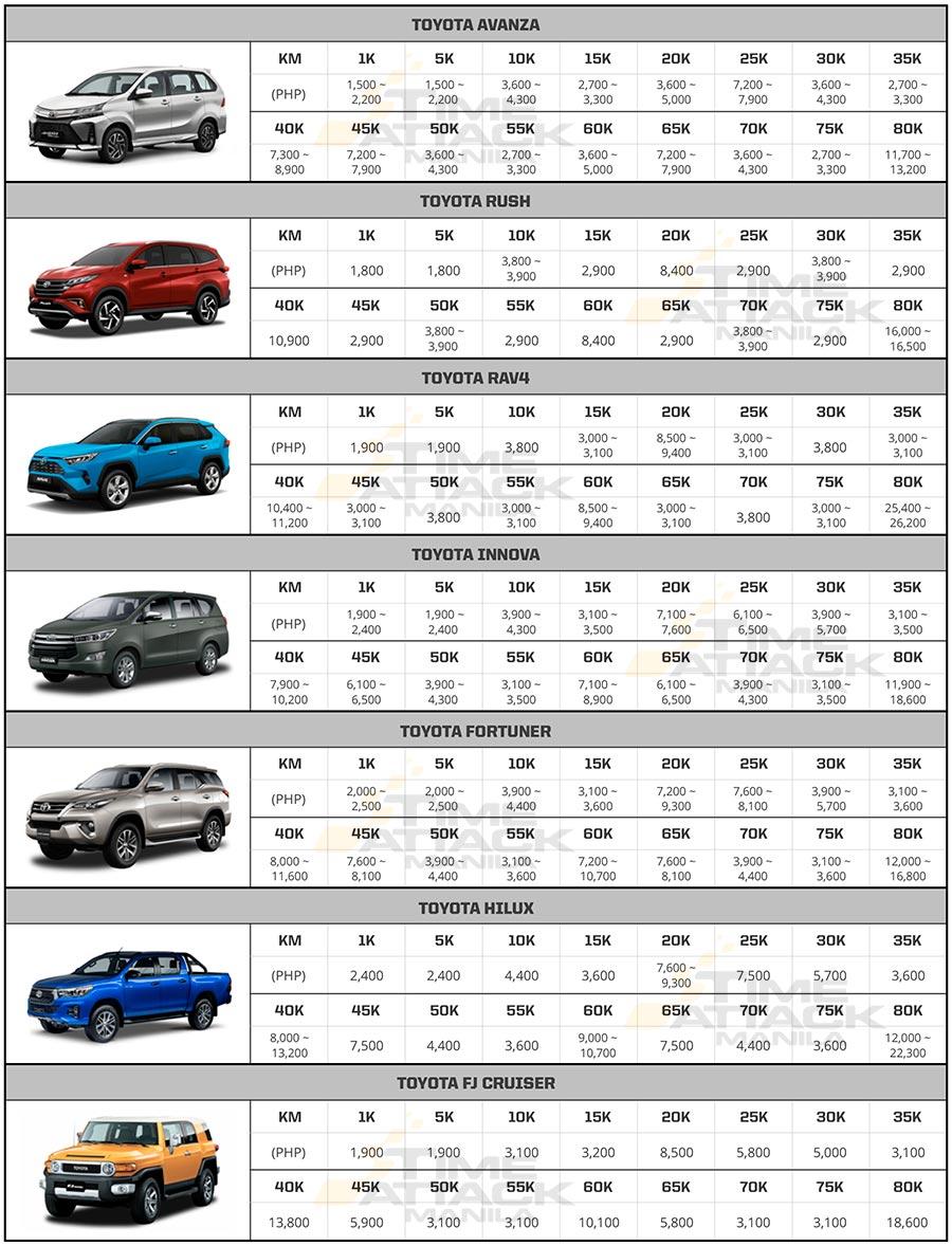 Toyota Dealer Service
