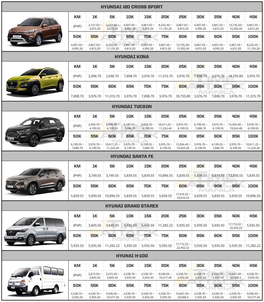 Hyundai PMS